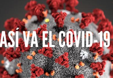 COVID 19 Aqui Informe jueves 22 Octubre (33 en Esperanza) ver localidades de la Provincia y Nacional